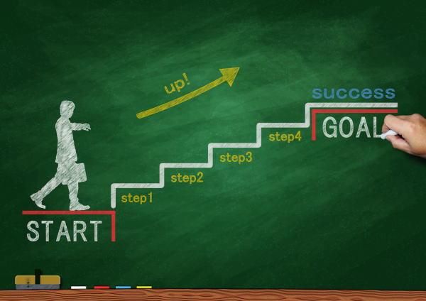 長期の目標は見るな!目の前だけを見よう!